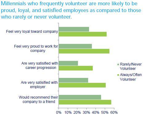 volunteer_millenials.jpg
