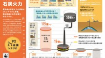 160526_Coal-Infographic_Final_Page1-thumb-320xauto-21908