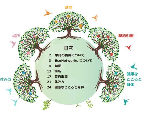 ヒント集目次。中心の大地を見立てた円に目次があり、円から5本の木が生えている