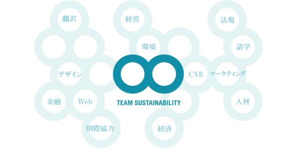 エコネットワークスロゴを中心に水色の円が連なって広がる